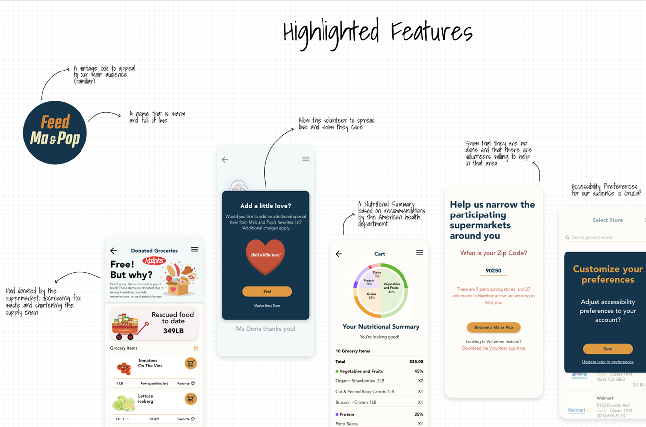 Some of the highlighted features from Feed Ma & Pop