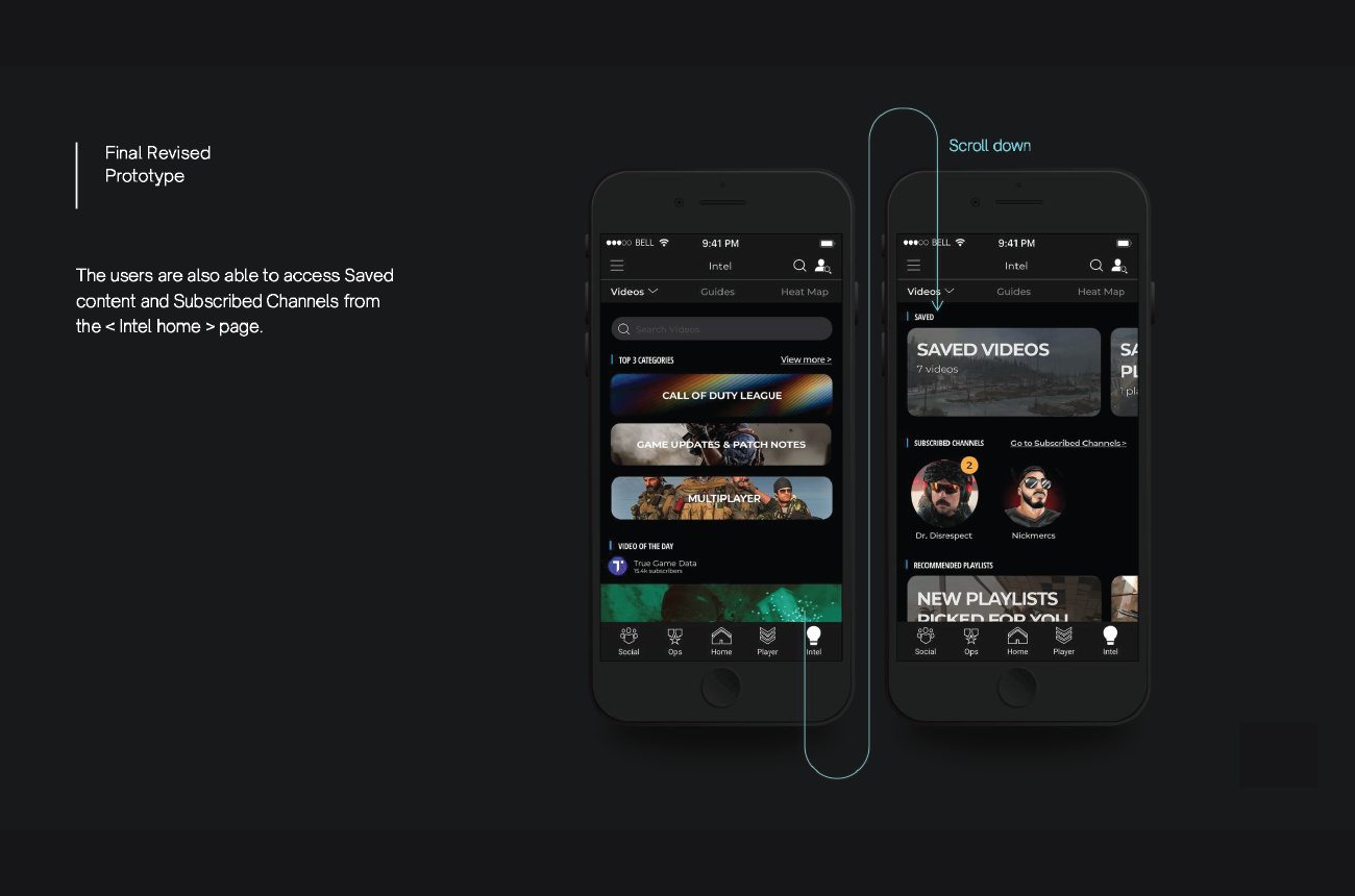 Final Revised Prototype - Saved Content & Subscribed Channels from the Intel Home Page