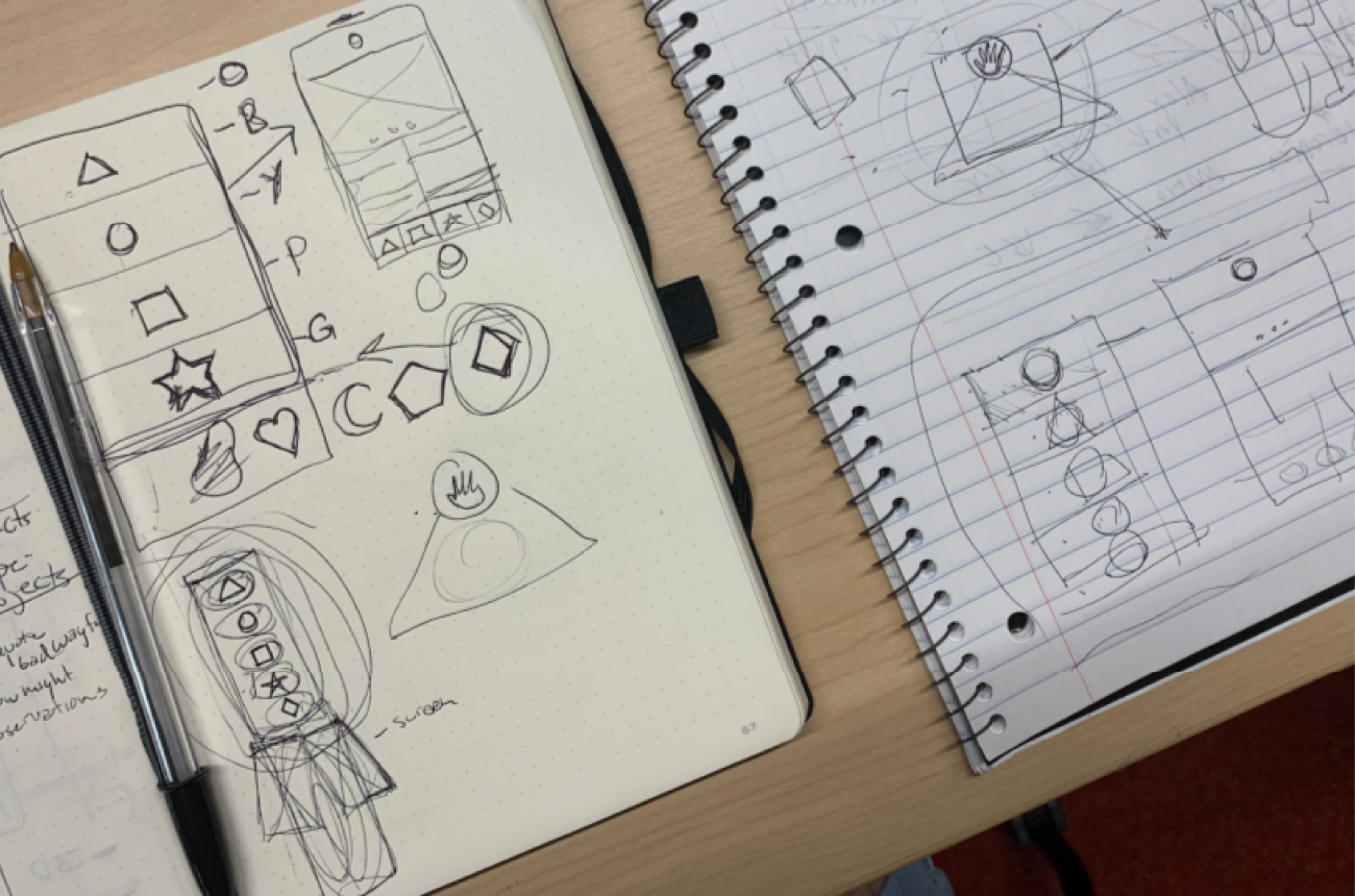 Preliminary sketches of our app design and way-finding system