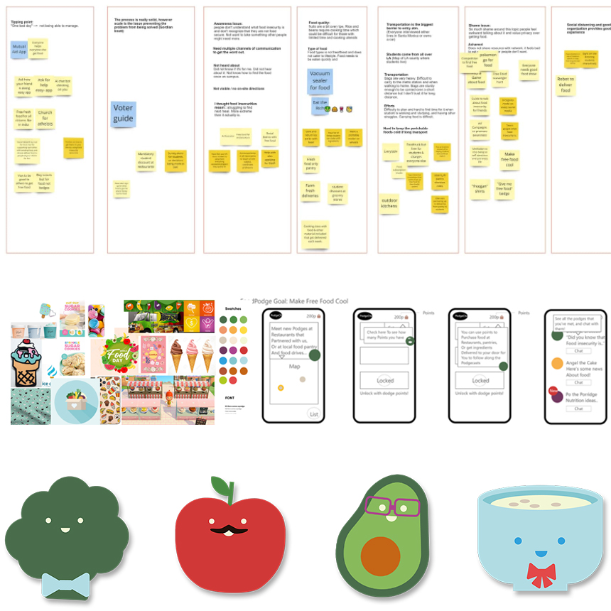 Viewed multiple concept directions, eventually leading to wireframes and style guides that helped build the app characters and final prototype.