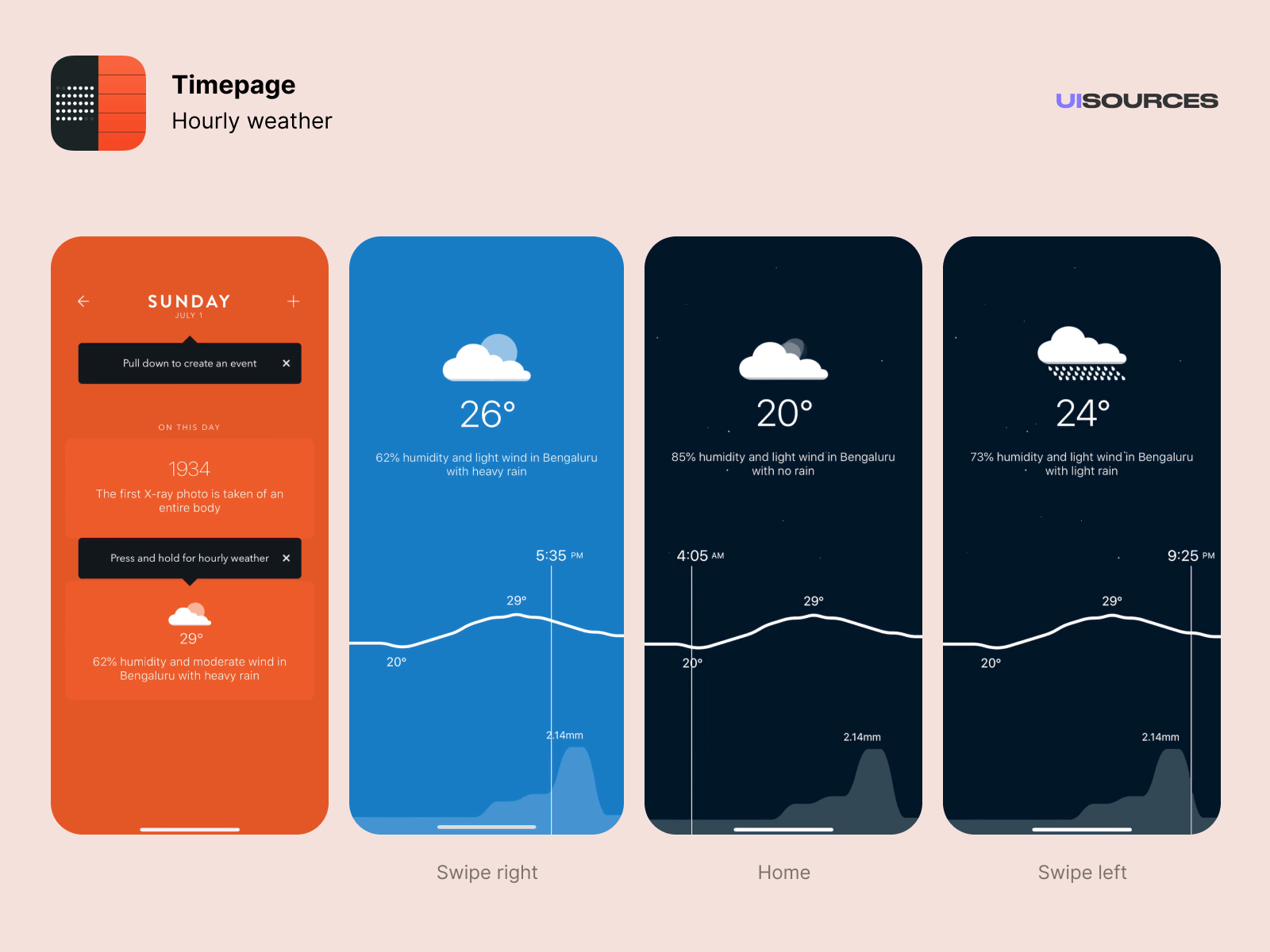 Hourly weather on 3D touch