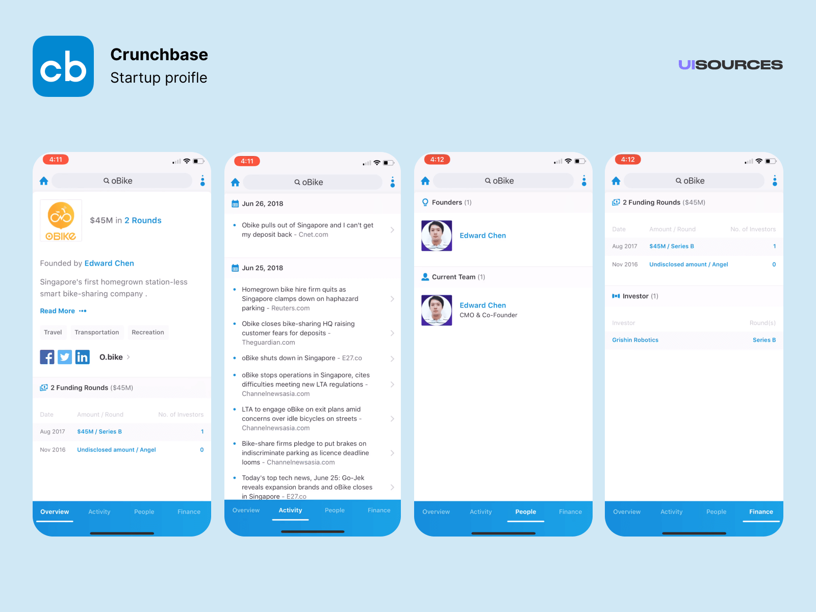 Startup profiles