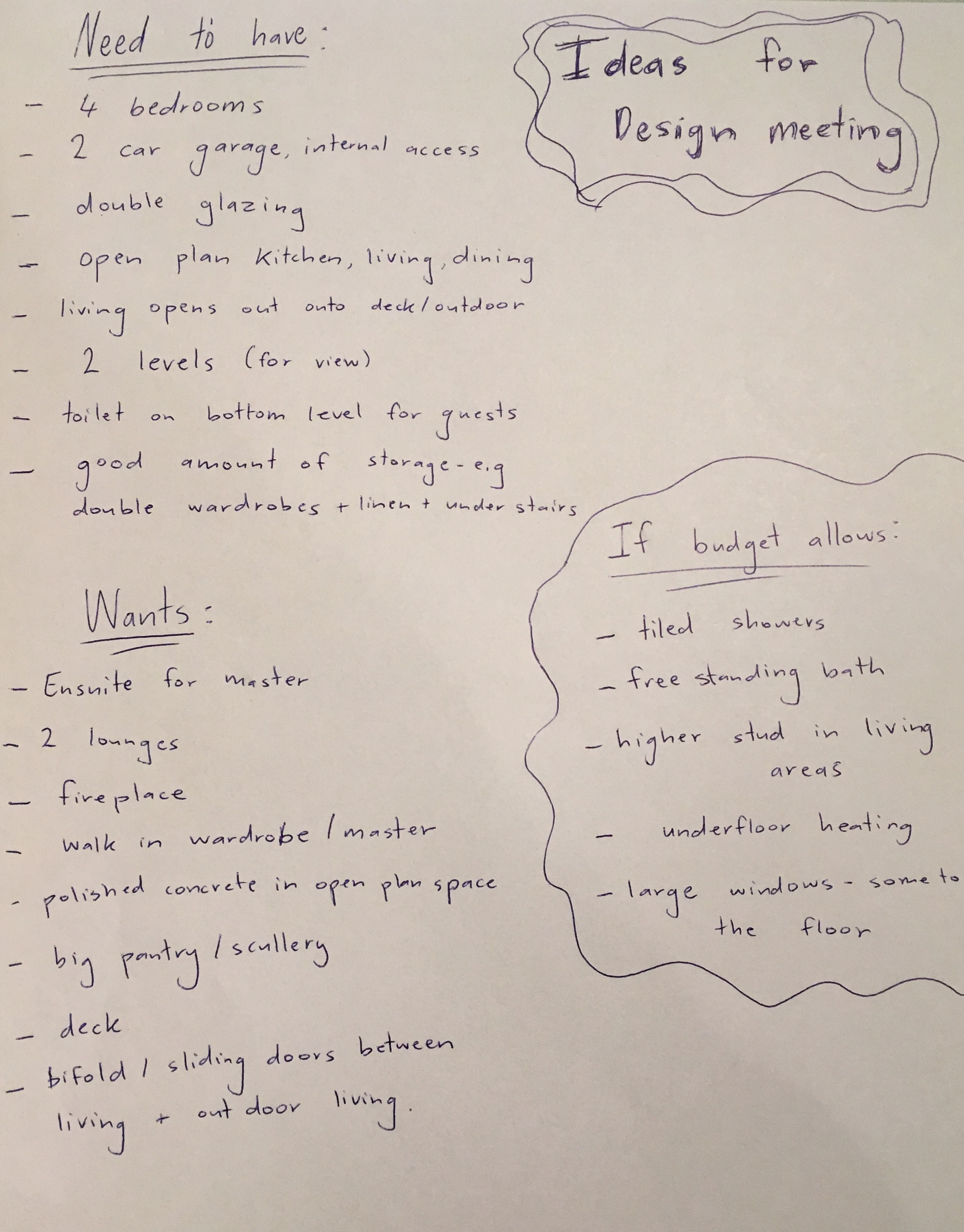 Ideas for Design Brainstorming