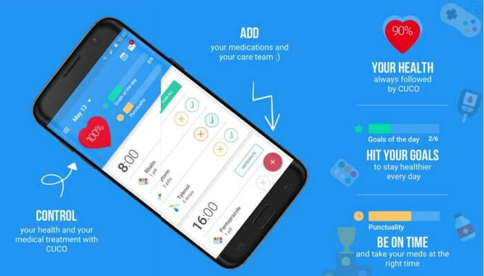 Cuco app and mobile phone