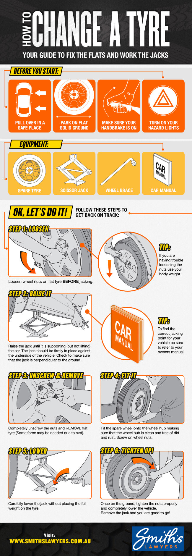 Instructions to change a tyre