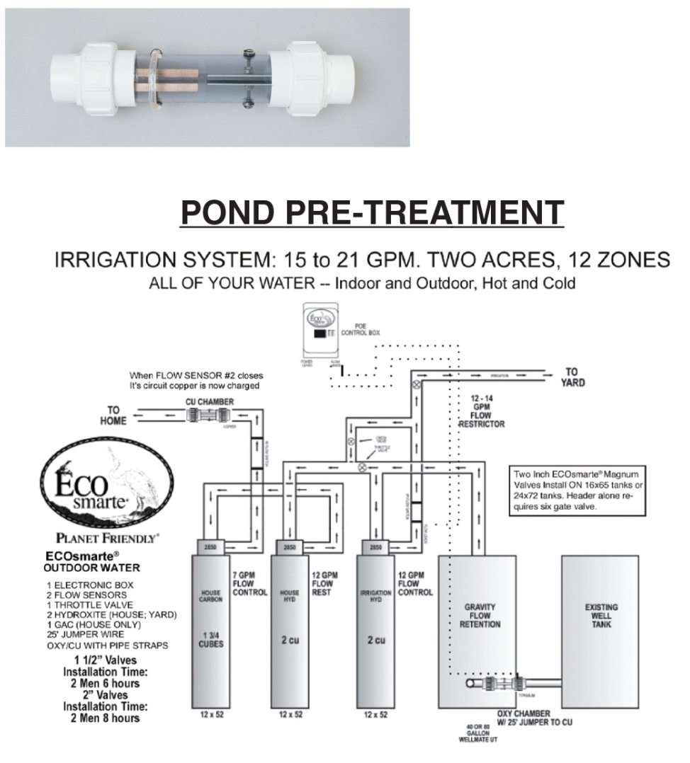 ECOsmarte Chamber and Pond Pre-Treatment Diagram