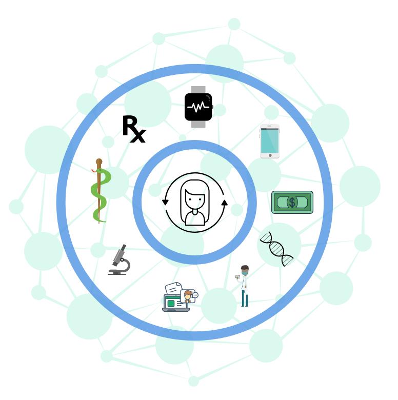 Blockchain applcations in healthcare