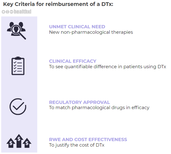 HealthXL Digital Therapeutics Report