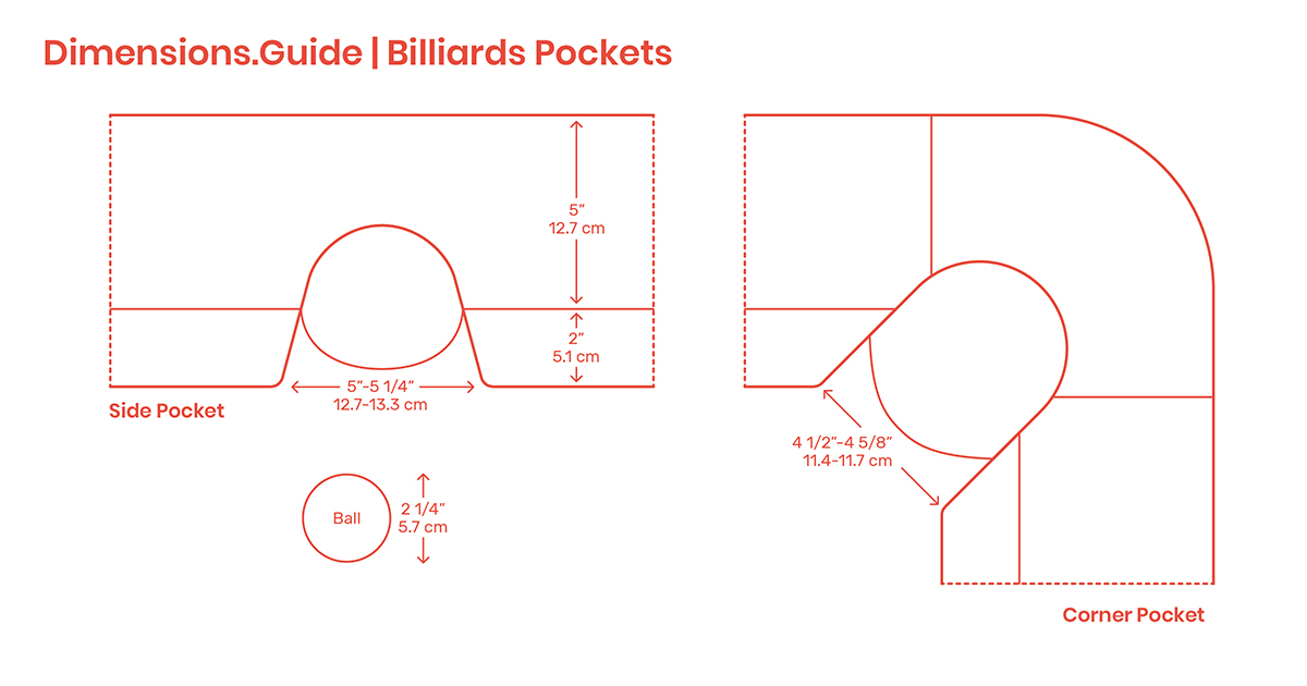 Billiards Pool Table Pockets Dimensions Drawings