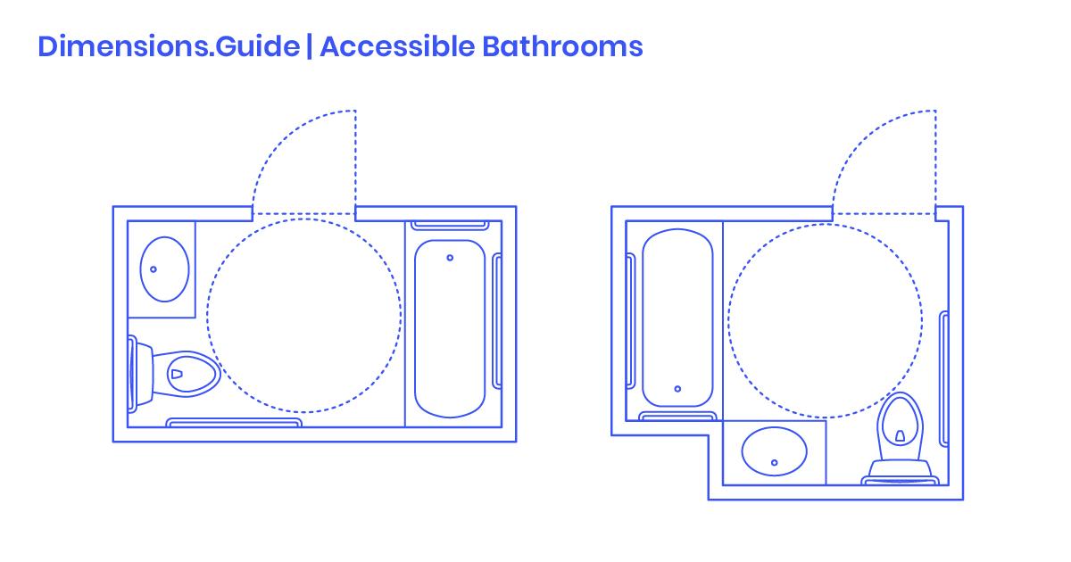 Accessible Residential Bathrooms, Ada Residential Bathroom