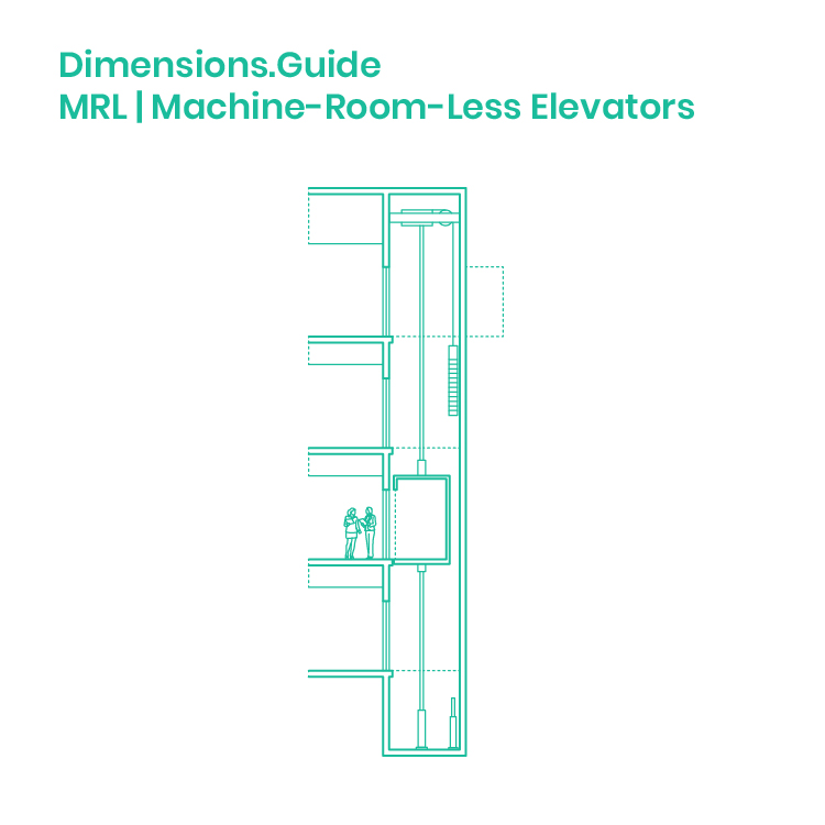 Machine-Room-Less Elevators | Lifts Dimensions & Drawings