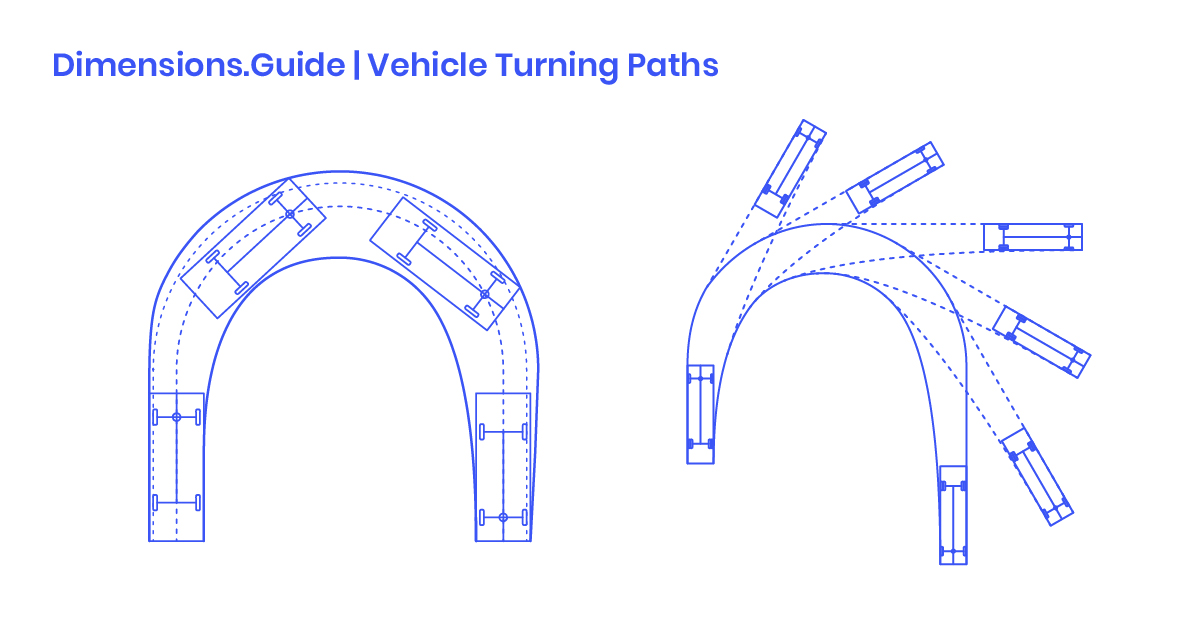 Vehicle Turning Paths Dimensions