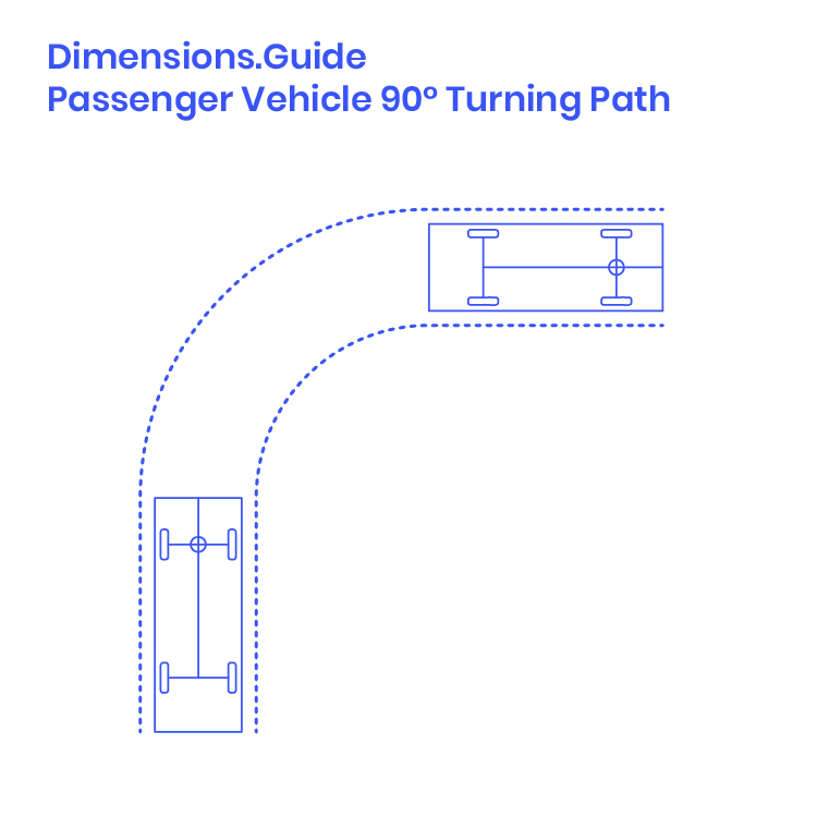Passenger Turning Path - 90° Dimensions & Drawings