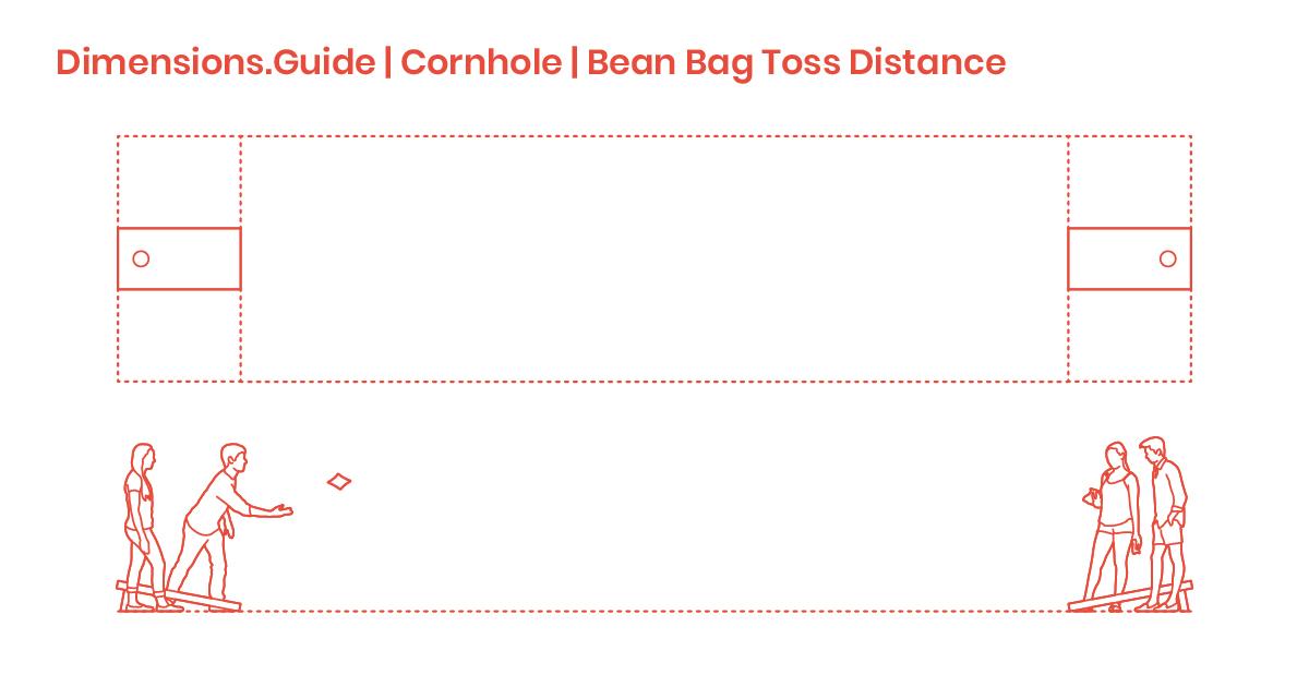 Bean Bag Distance Dimensions