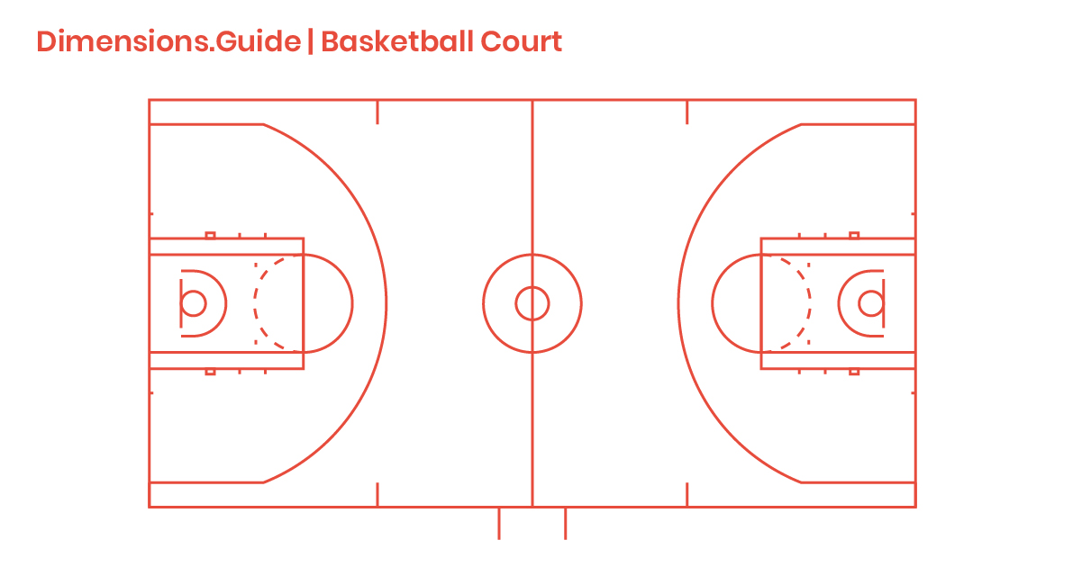 Basketball Court Dimensions Drawings