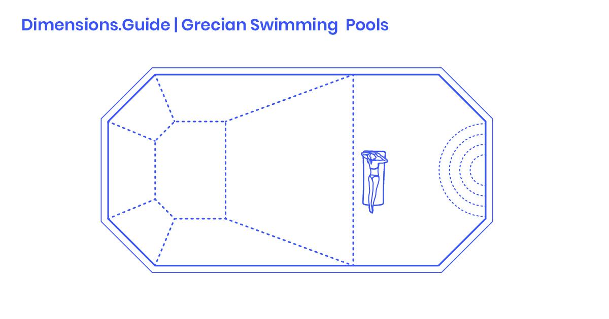 Grecian Swimming Pools Dimensions & Drawings | Dimensions.Guide