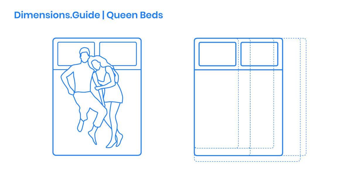 Queen Size Bed Dimensions Drawings, Length Of Queen Bed Vs King
