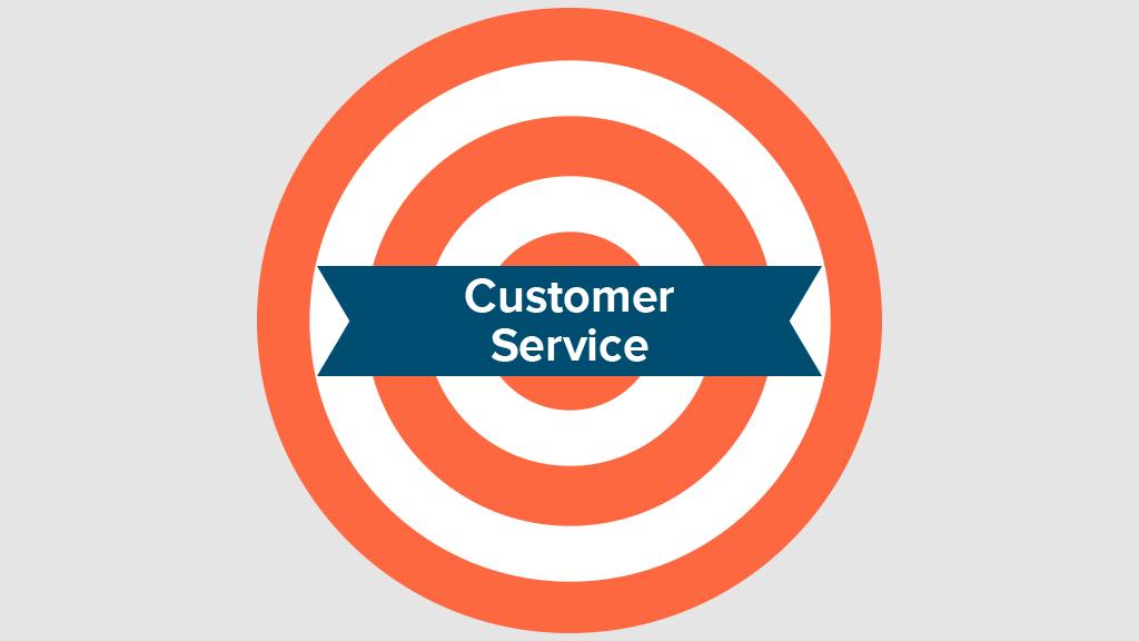 customer service ideas