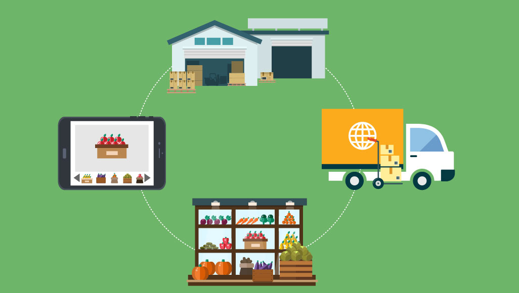 food traceability food traceability