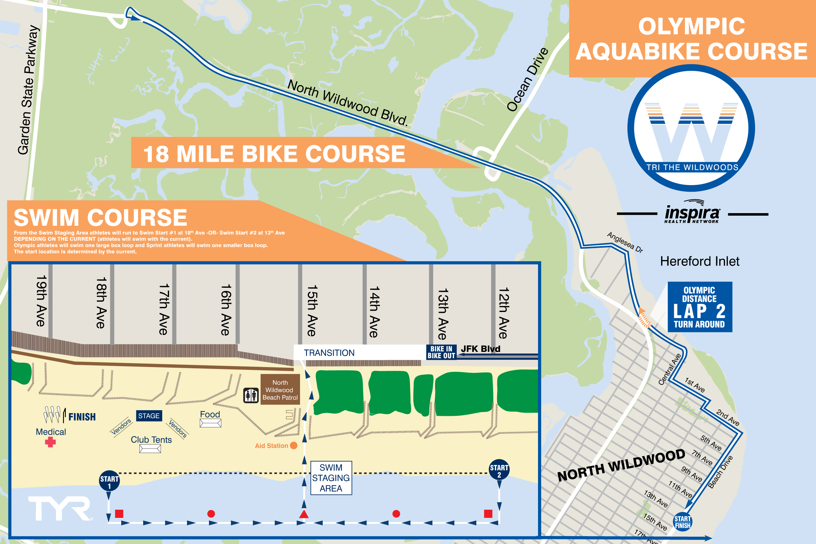 Aquabike Olympic Course