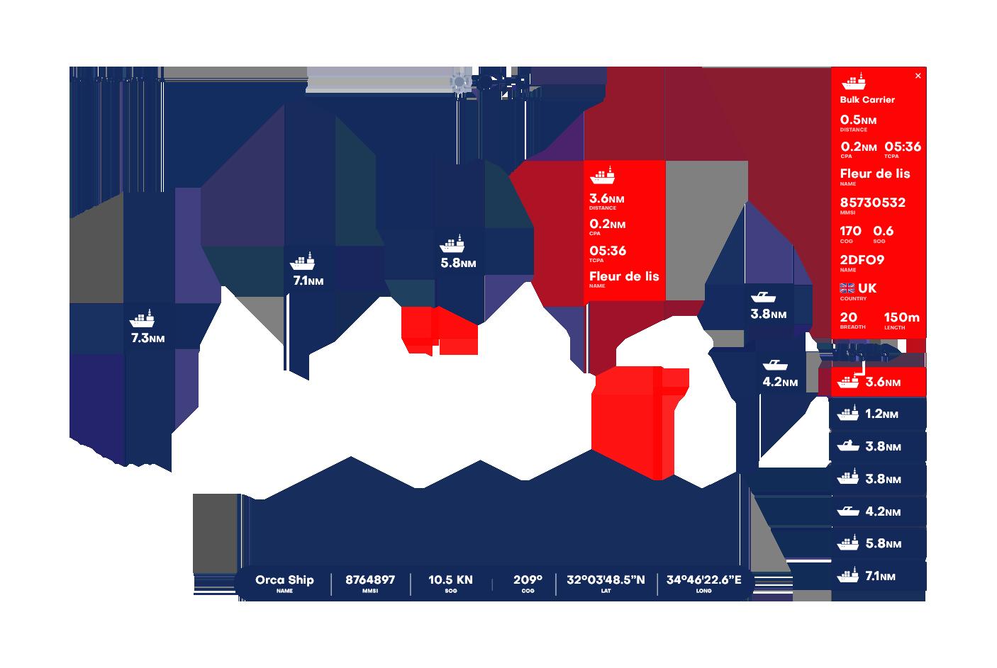 Orca-AI demo navigation system