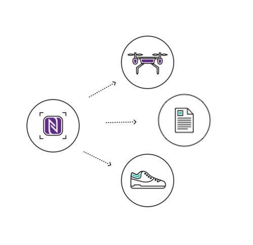 NFC Identity Inlay