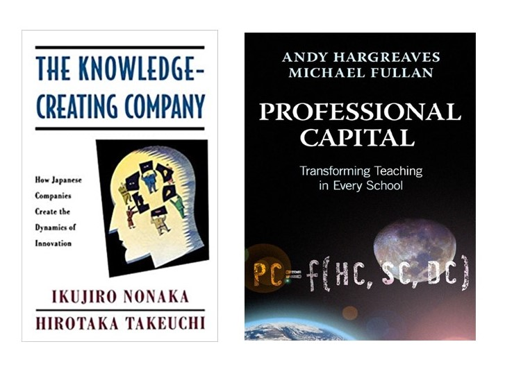 The Knowledge-Creating Company, 1995; Professional Capital, 2012