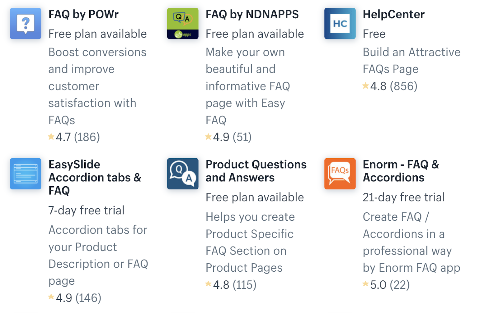 Shopify faq template - Gorgias