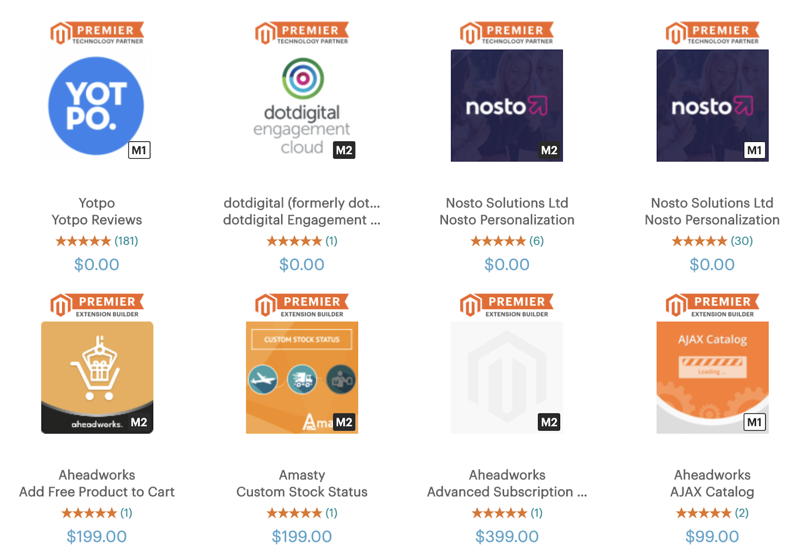 The Best Magento 2 Extensions to Grow your Store's Revenue