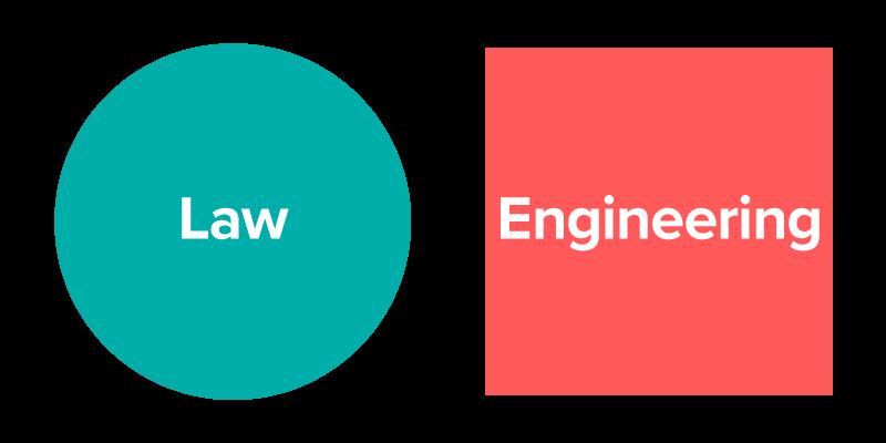 Law + Engineering