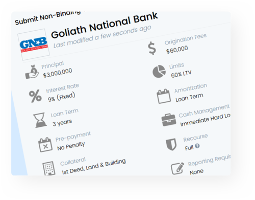 A screenshot of a lending offer from Goliath National Bank