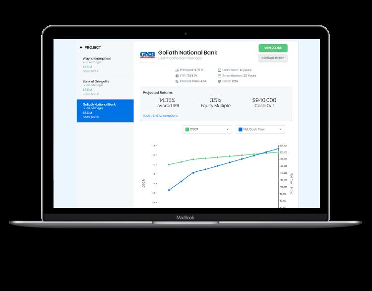 laptop screen showing loan analysis