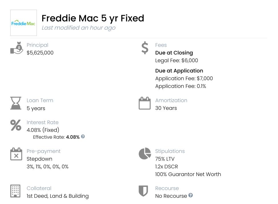 Freddie SBL example