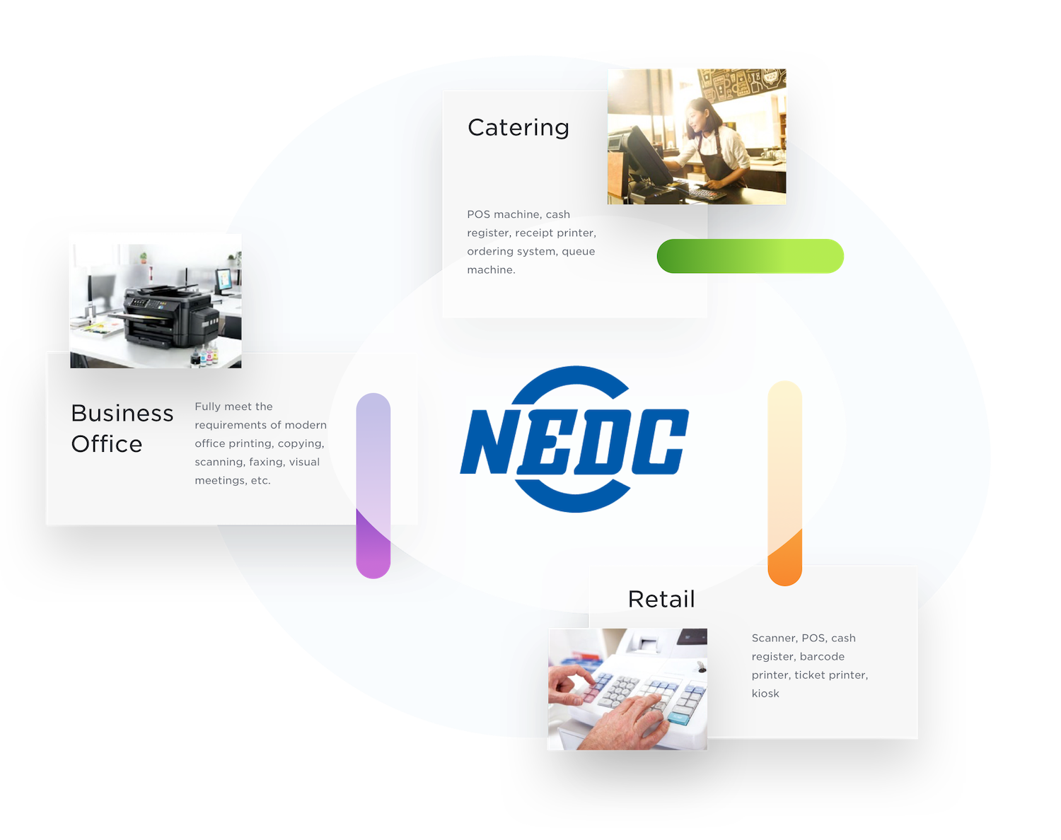 CNEDC- China National Electronic Devices Corp is China's market leader in IT solutions