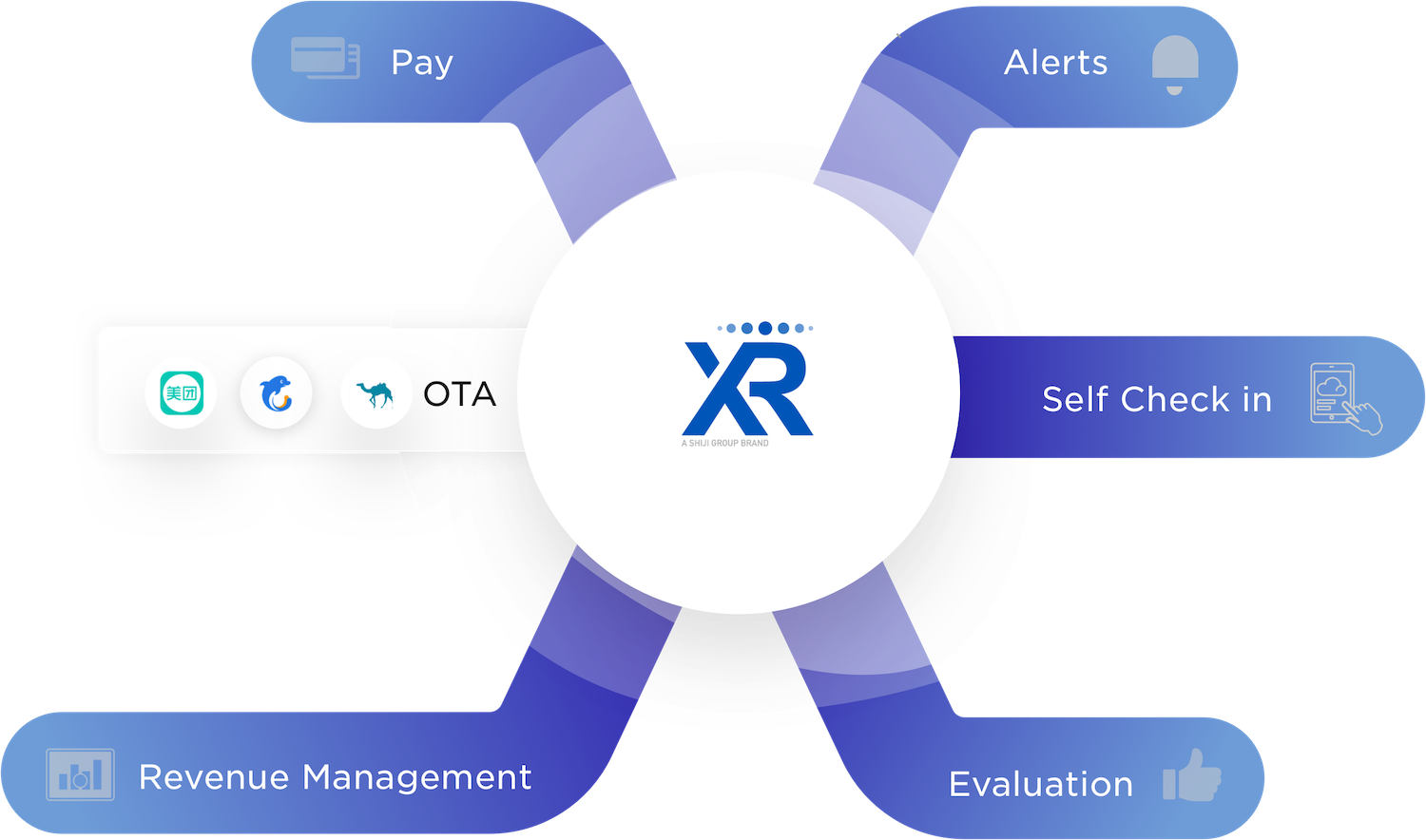 About XR - Four and five star hotel management software