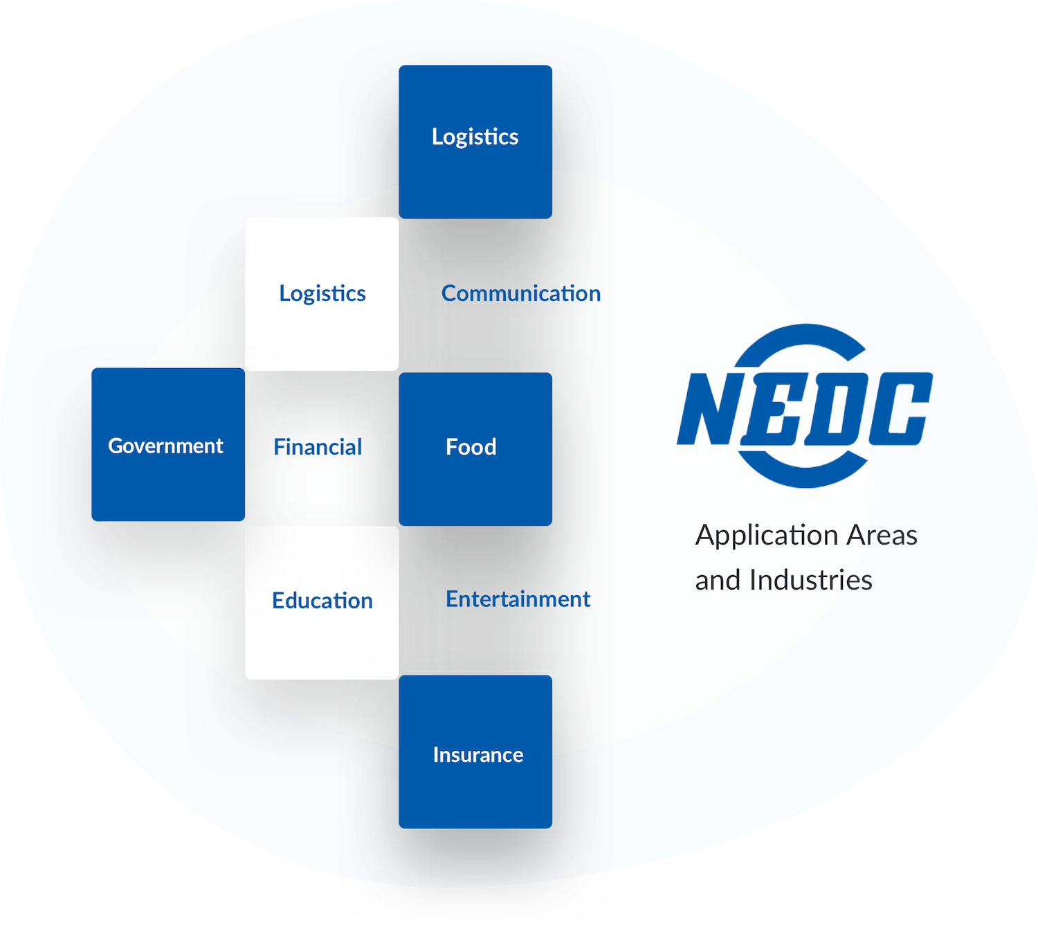 About CNEDC