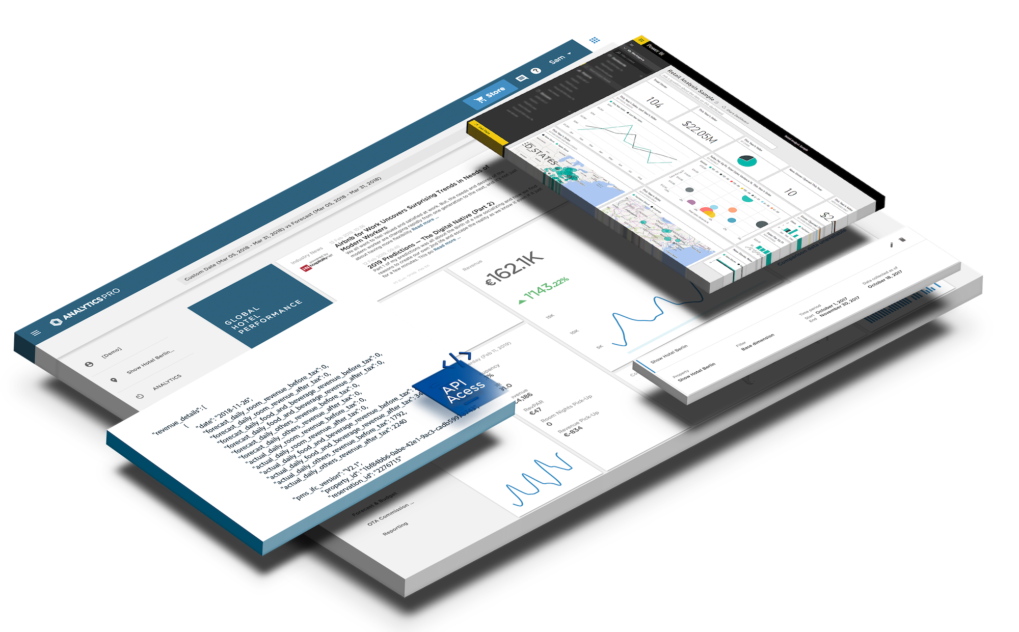 SnapShot, Hospitality's premier data platform