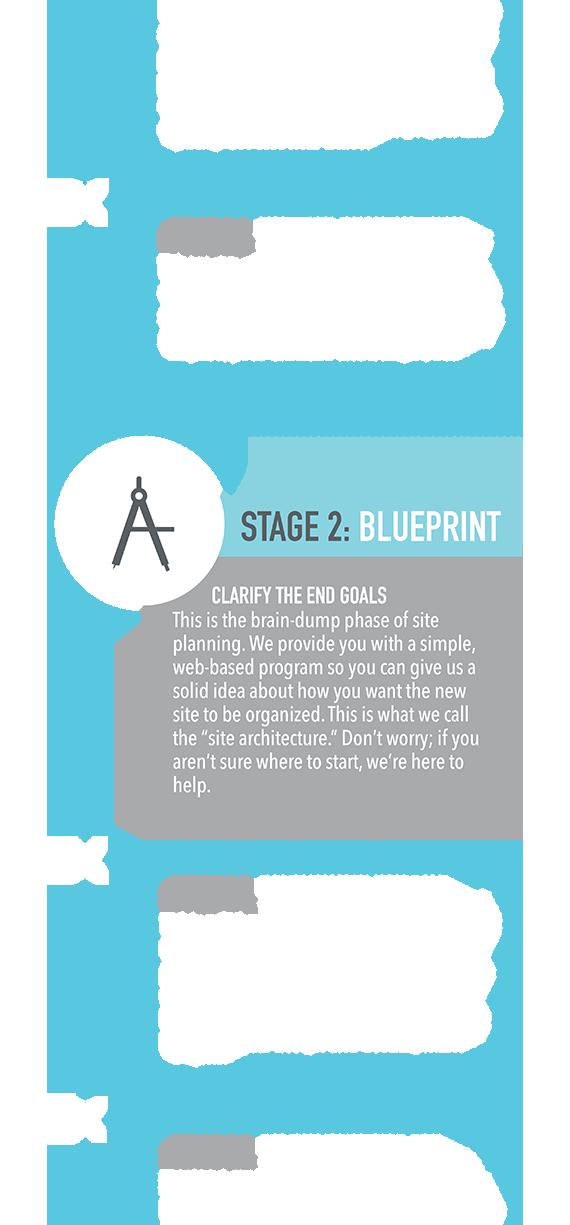 Go Live Infographic