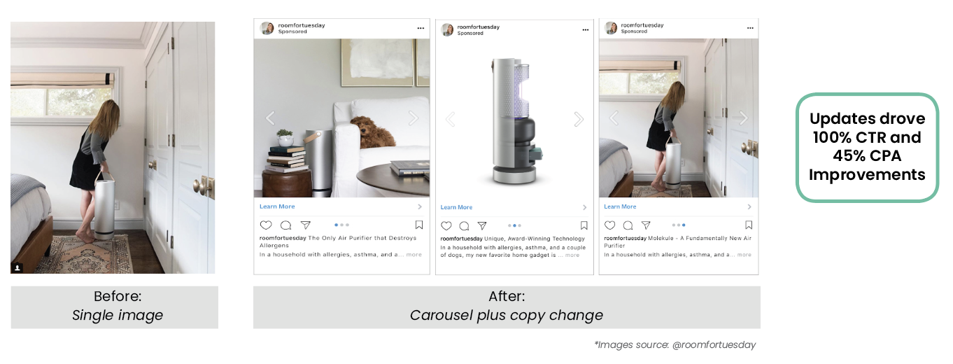 Testing influencer ad content formats