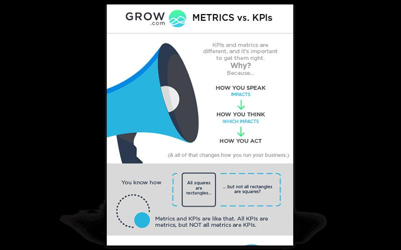 Metrics vs. KPIs