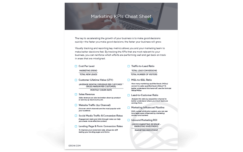 Marketing KPIs Cheat Sheet
