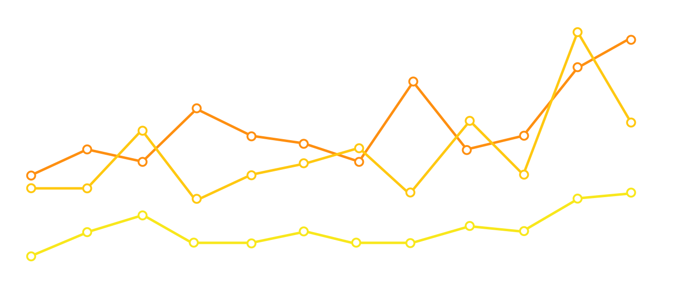 A line graph displays information as a series of data points connected by straight lines.