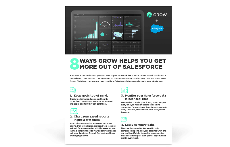8 Ways Grow Helps You Get More out of Salesforce