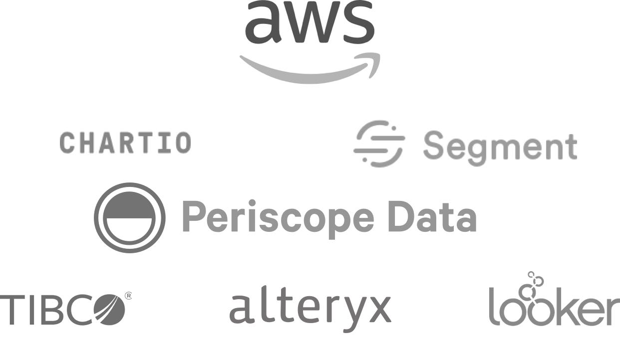 Advanced Reporting Logos