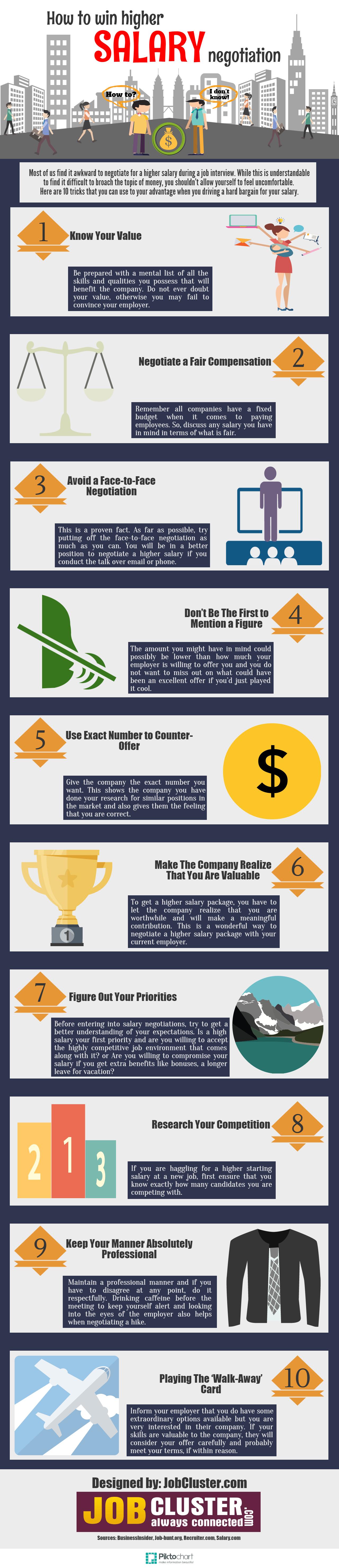 Java Developer Jobs : 10 Tricks to get a higher salary