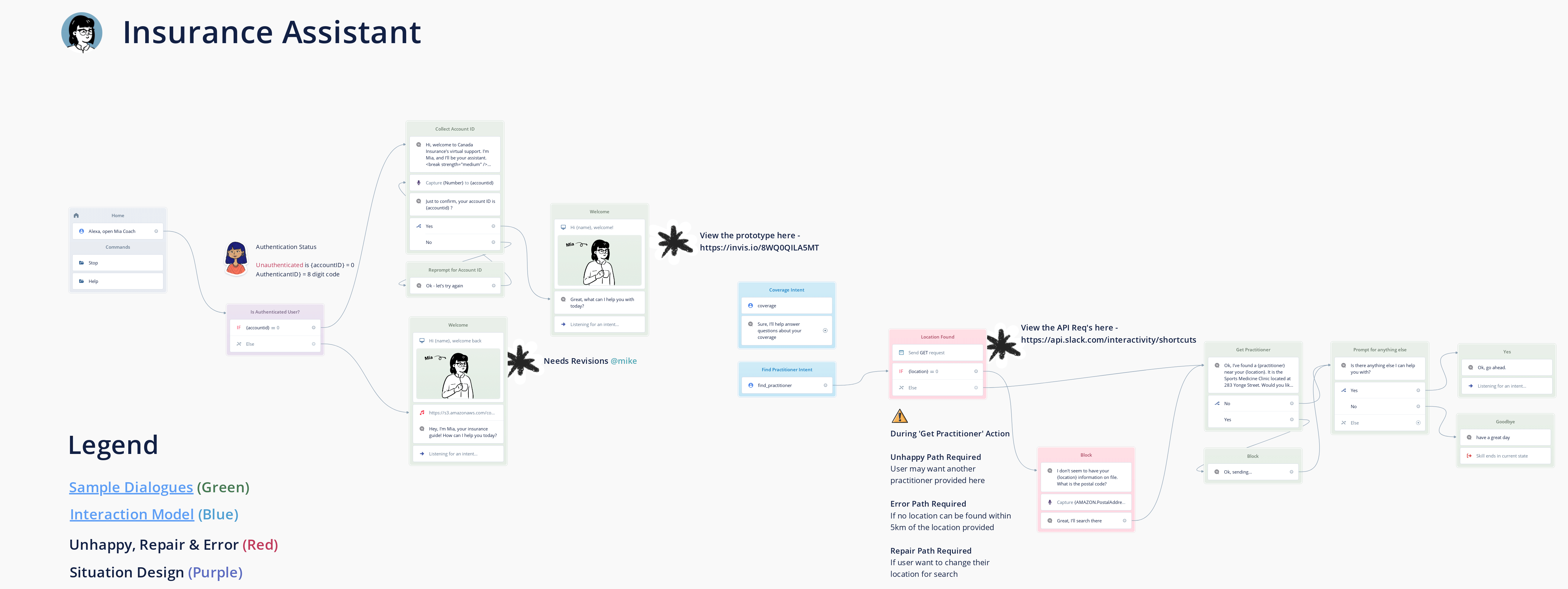 insurance assistant workflow image
