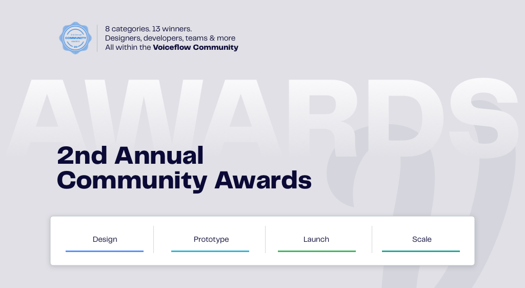 Announcing Voiceflow's 2020 Community Award winners!