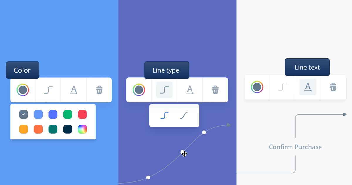Product Roundup: customizable lines, branding, passwords & more