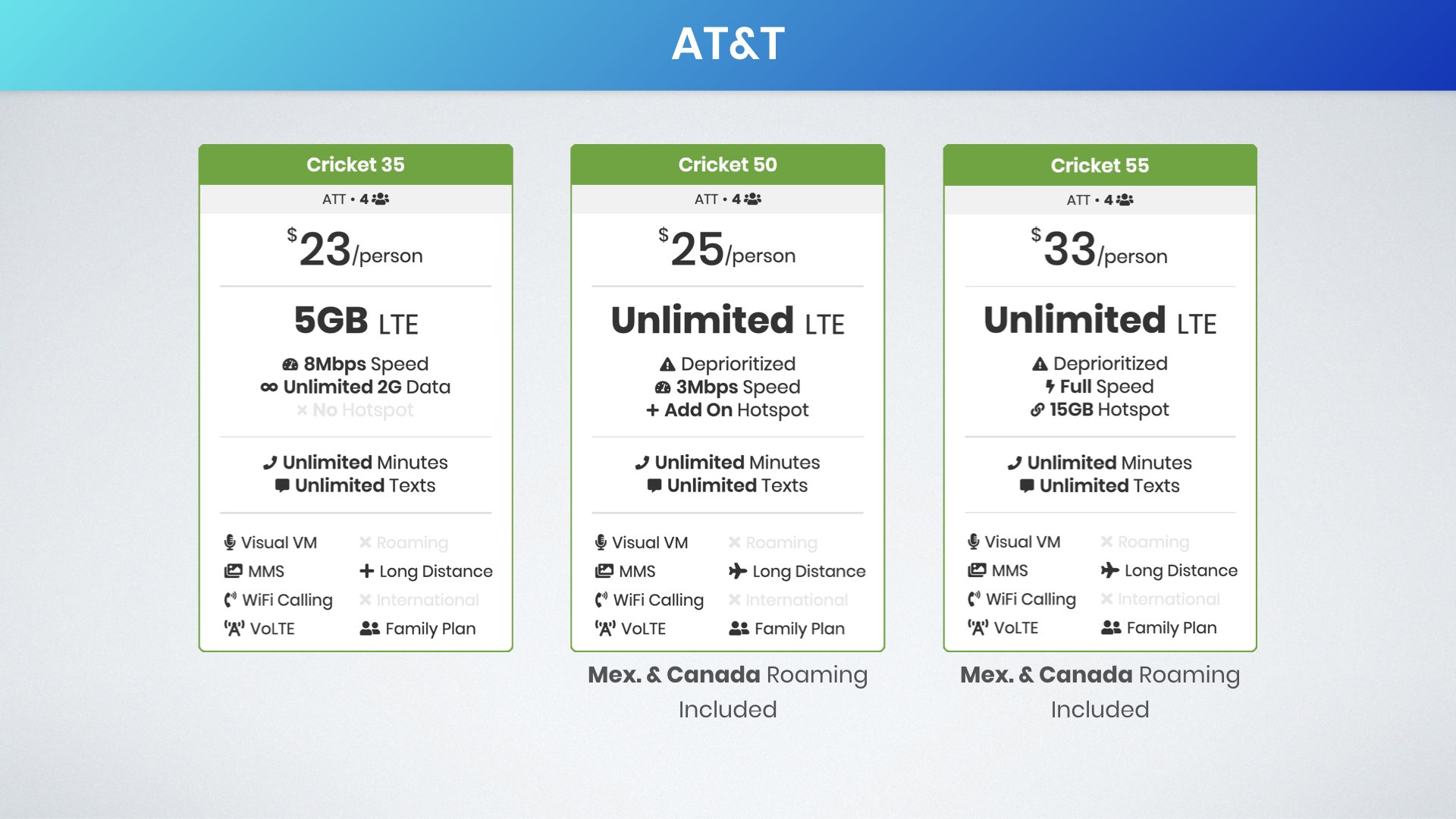 graphic comparing family plans from Cricket Wireless