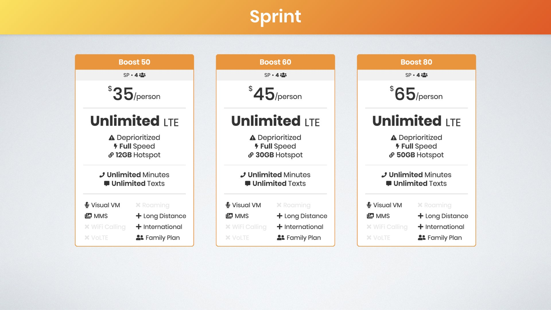graphic comparing Boost Mobile's family plans for four lines